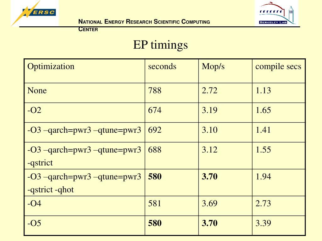 EP timings