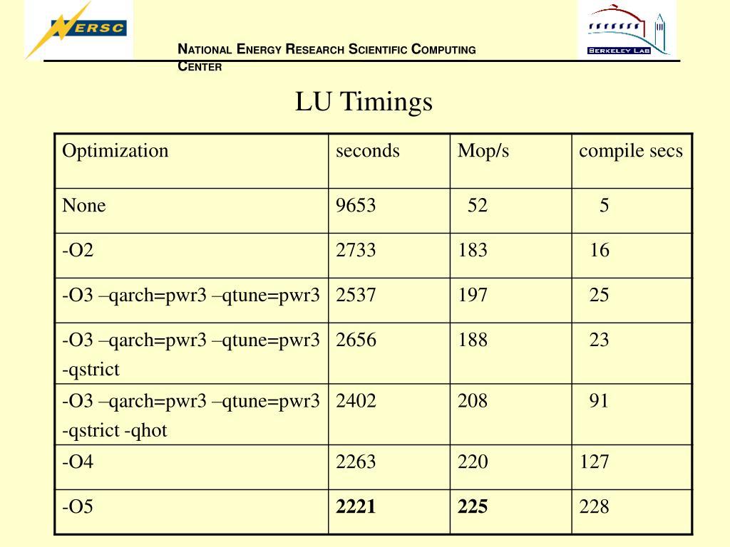 LU Timings
