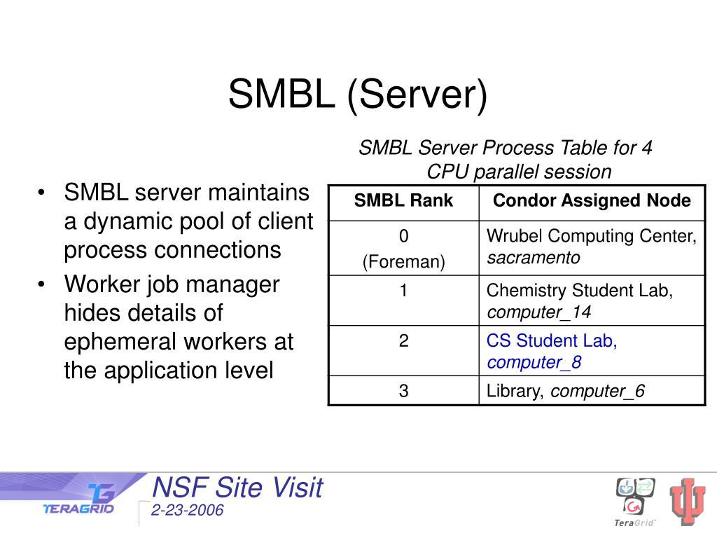 NSF Site Visit