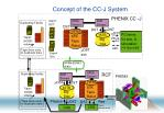concept of the cc j system