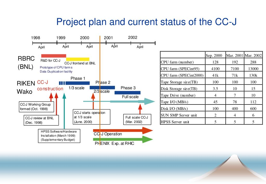 Project plan and current status of the CC-J