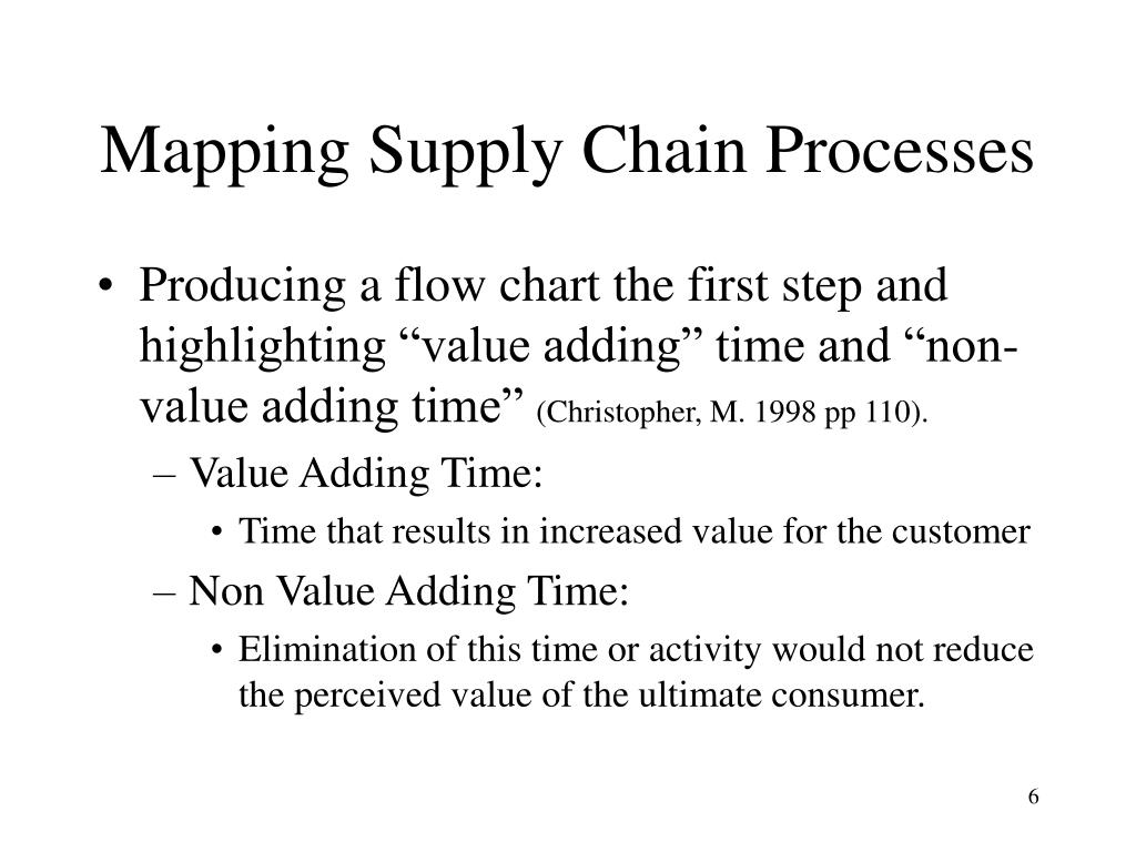 Mapping Supply Chain Processes