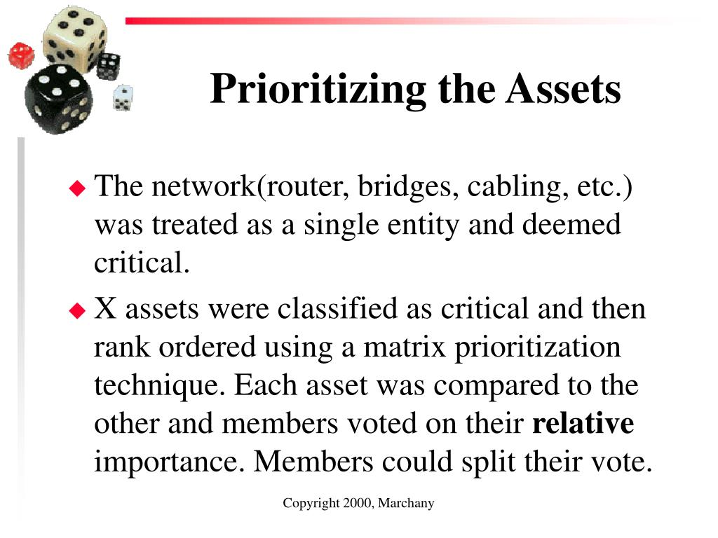 Prioritizing the Assets