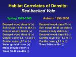 habitat correlates of density red backed vole
