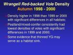 wrangell red backed vole density autumn 1998 2000