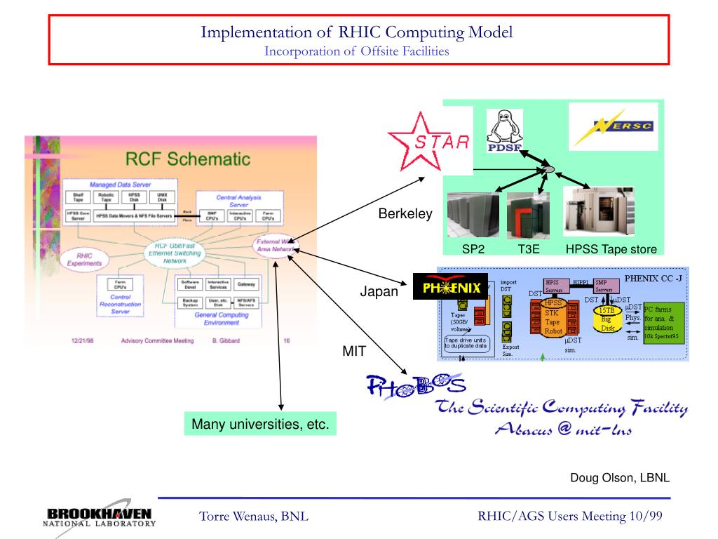 Implementation of RHIC Computing Model