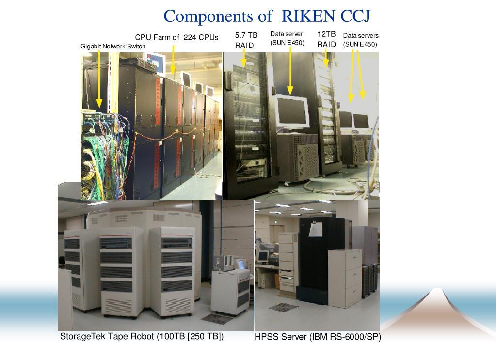 Components of  RIKEN CCJ