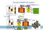 concept of riken ccj system
