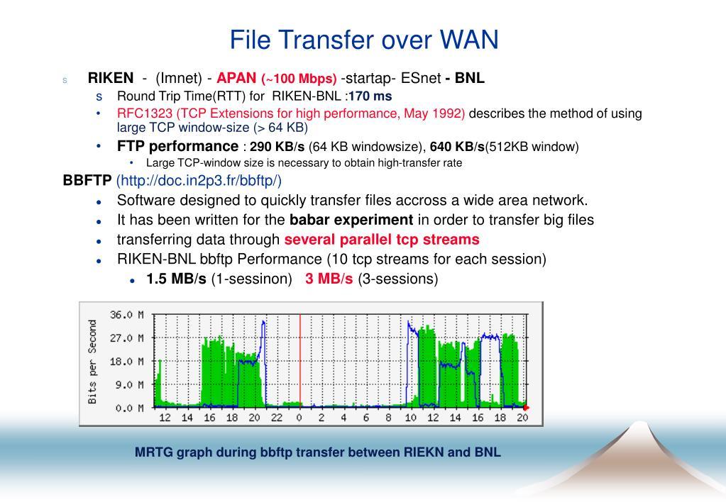 File Transfer over WAN