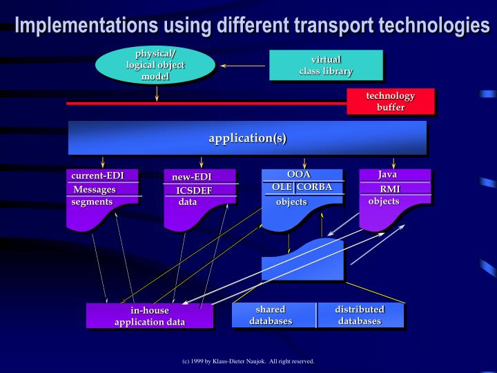 Implementations using different transport technologies
