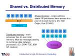 shared vs distributed memory