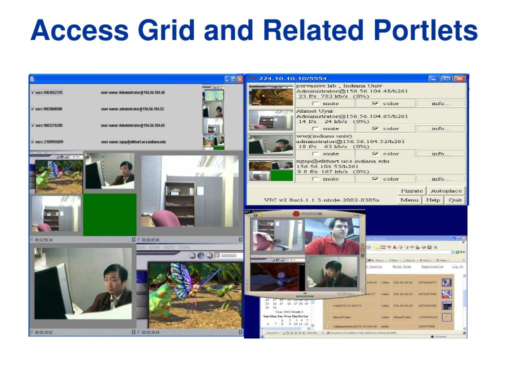 Access Grid and Related Portlets