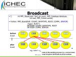 broadcast78