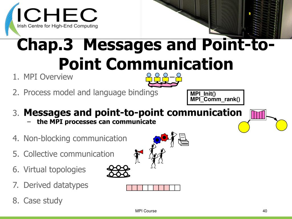 Chap.3  Messages and Point-to-Point Communication