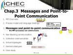 chap 3 messages and point to point communication