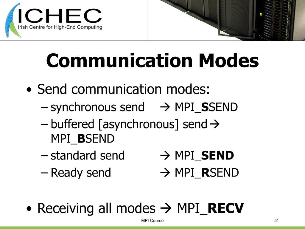 Communication Modes