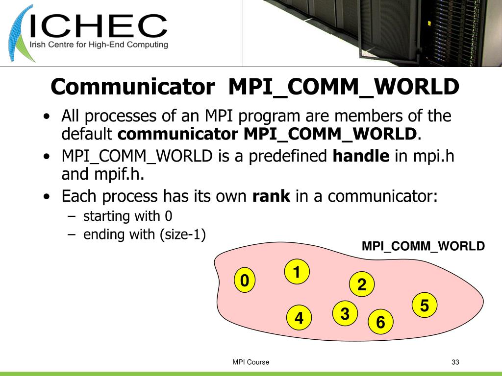 Communicator  MPI_COMM_WORLD