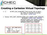 creating a cartesian virtual topology