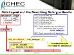 data layout and the describing datatype handle