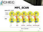 mpi scan