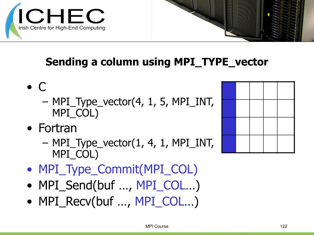 Sending a column using MPI_TYPE_vector