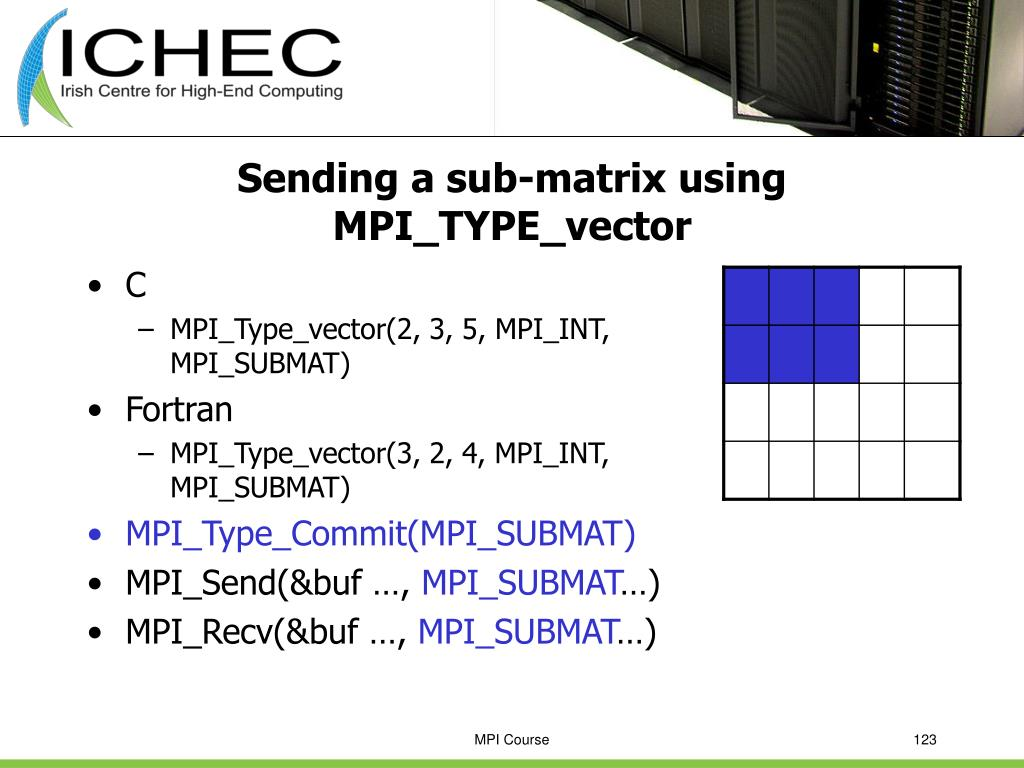 Sending a sub-matrix using MPI_TYPE_vector