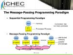 the message passing programming paradigm