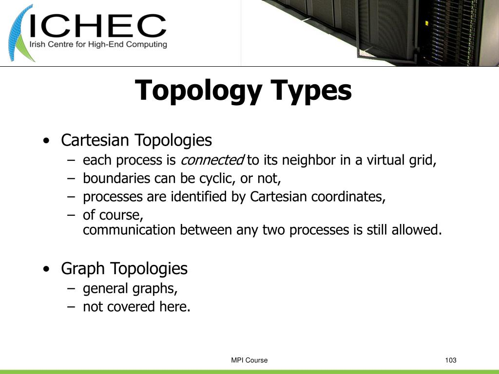 Topology Types
