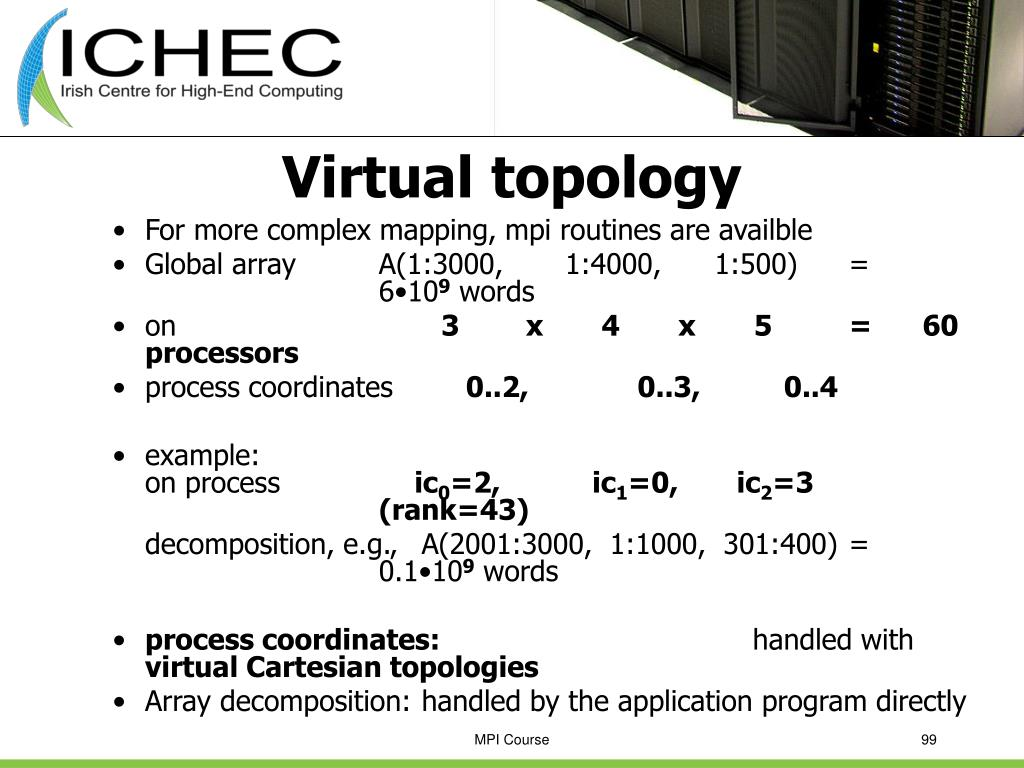 Virtual topology
