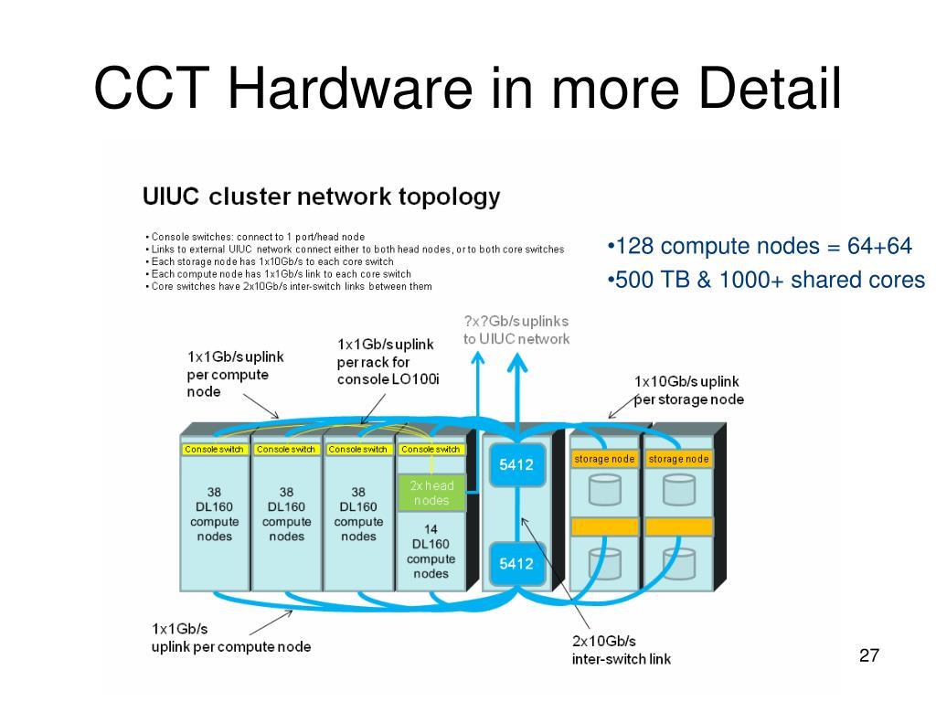CCT Hardware in more Detail