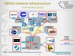 deisa network infrastructure intermediate phase