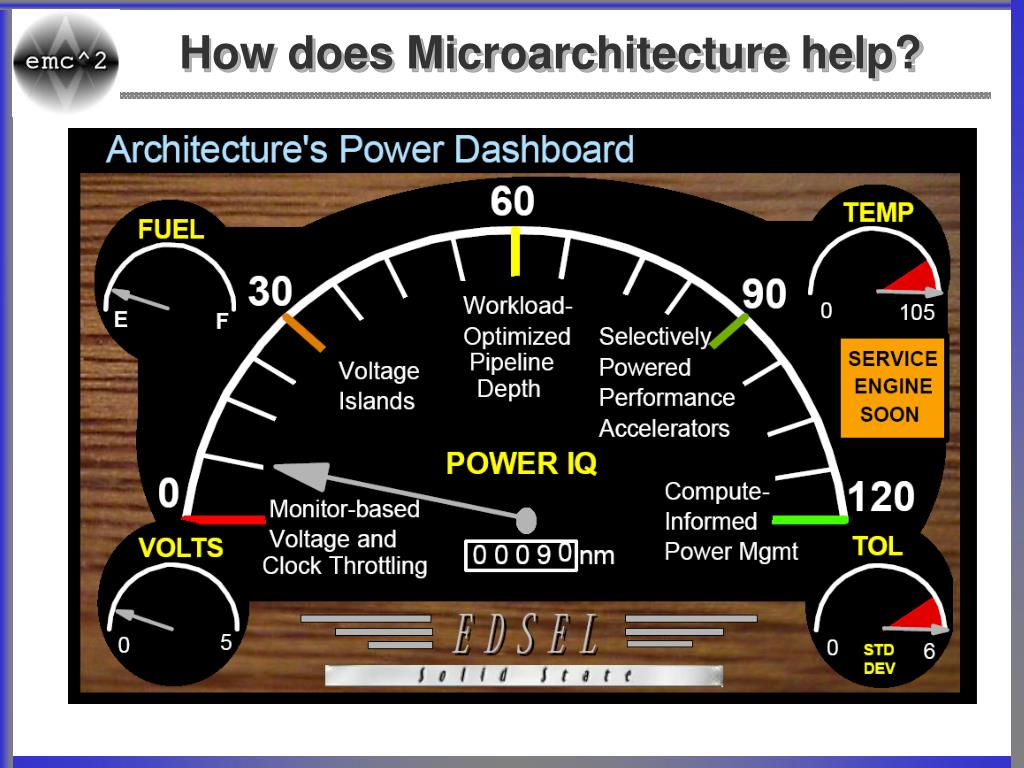 How does Microarchitecture help?