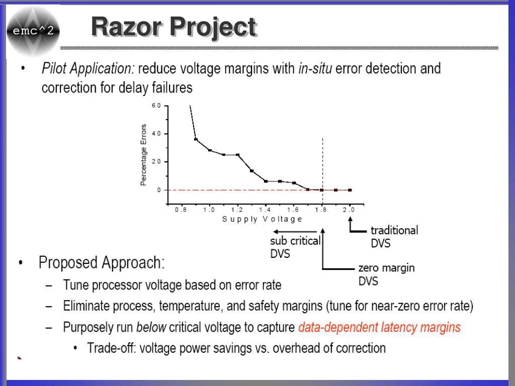 Razor Project