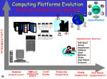 computing platforms evolution breaking administrative barriers