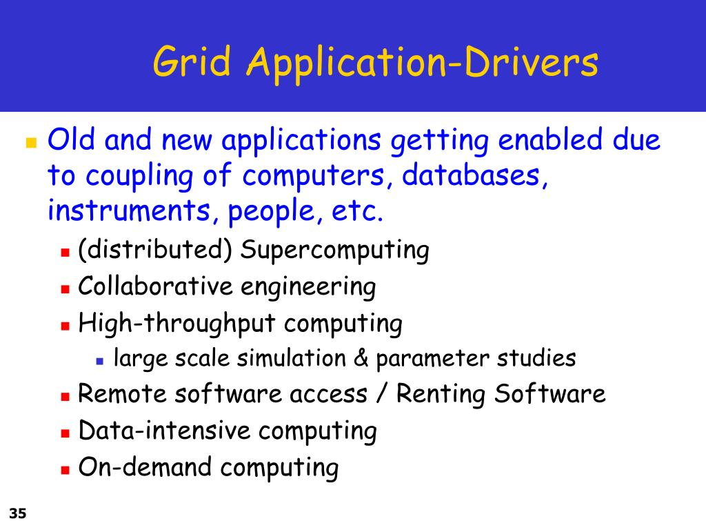 Grid Application-Drivers