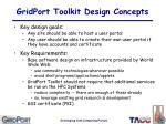gridport toolkit design concepts