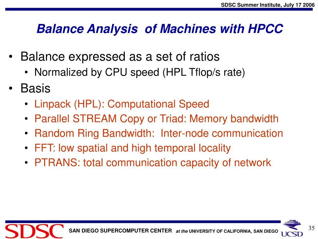 Balance Analysis  of Machines with HPCC