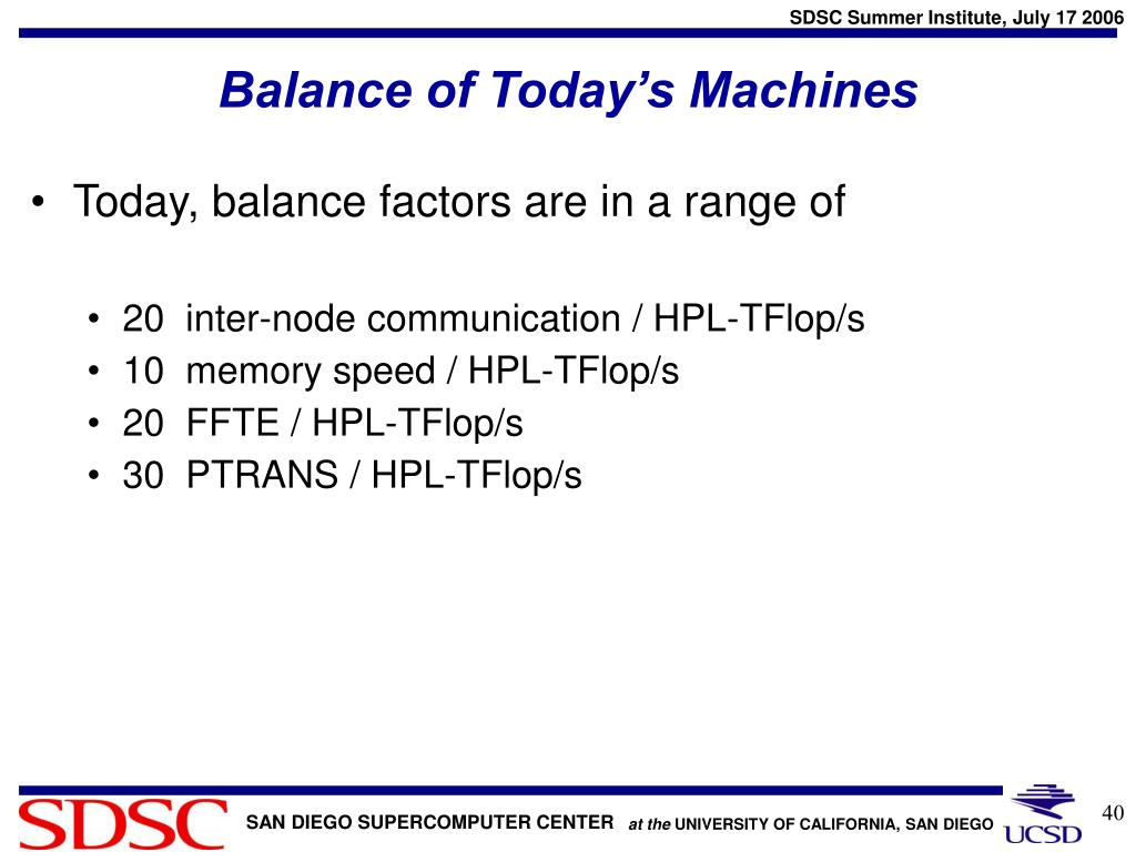 Balance of Today's Machines