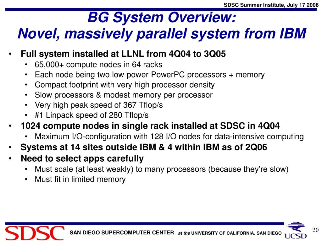 BG System Overview: