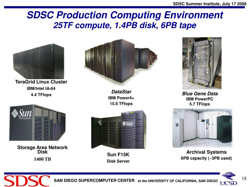 SDSC Production Computing Environment