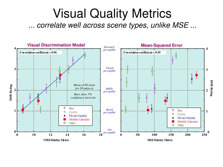 results of human metrics jung typology In this activity, take the no cost, online jung typology test the typology is from the humanmetrics company, which sells other internet online testing.