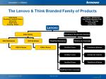 the lenovo think branded family of products