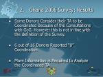 ghana 2006 survey results16