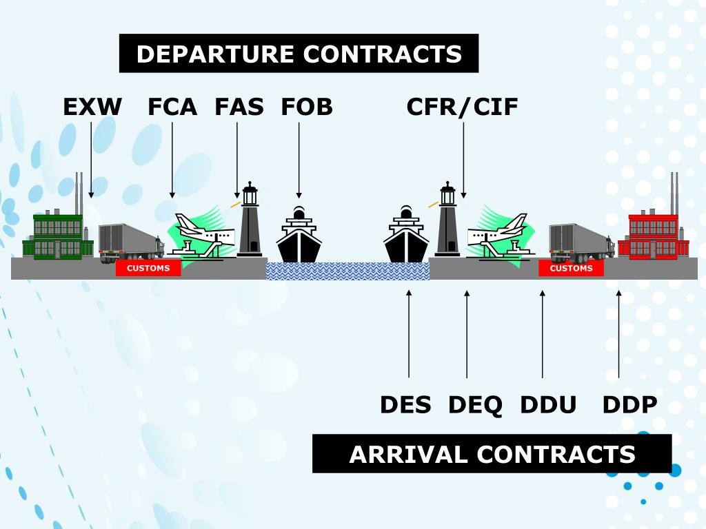 DEPARTURE CONTRACTS