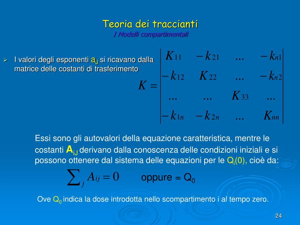 Teoria dei traccianti