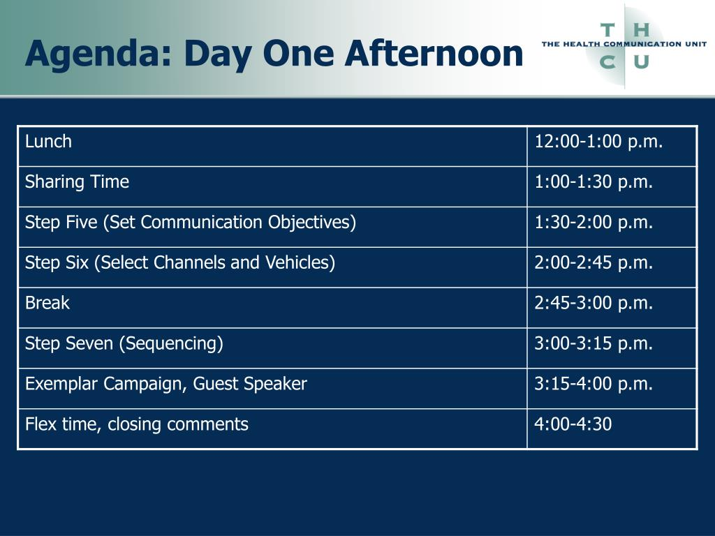 Agenda: Day One Afternoon