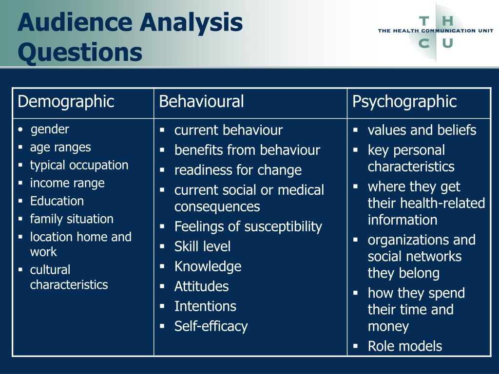 Audience Analysis Questions