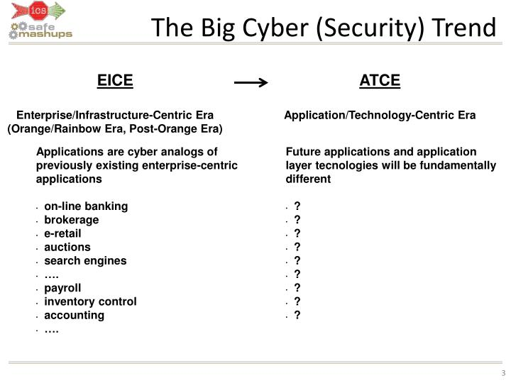 The big cyber security trend