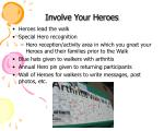 involve your heroes