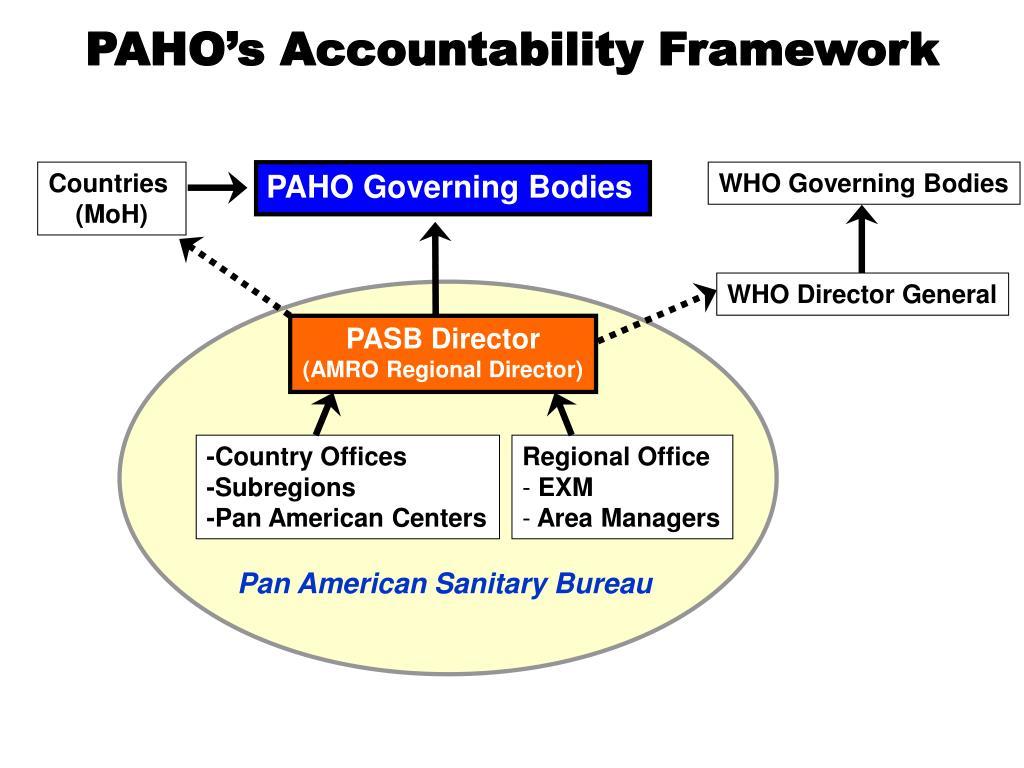 PAHO's Accountability Framework